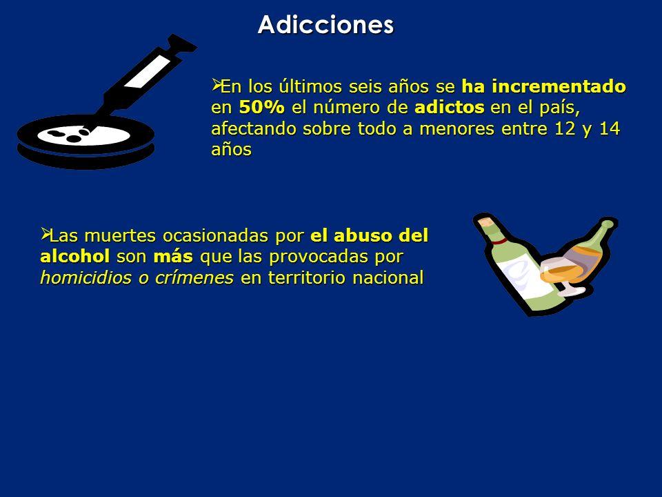Adicciones En los últimos seis años se ha incrementado en 50% el número de adictos en el país, afectando sobre todo a menores entre 12 y 14 añosEn los