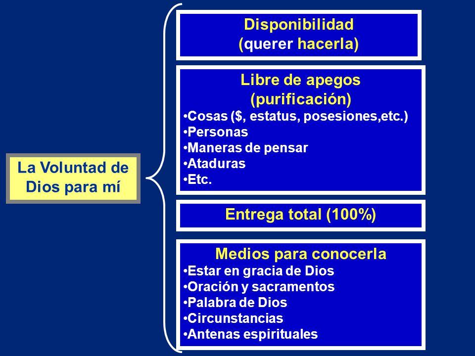 Disponibilidad (querer hacerla) Entrega total (100%) Libre de apegos (purificación) Cosas ($, estatus, posesiones,etc.) Personas Maneras de pensar Ata