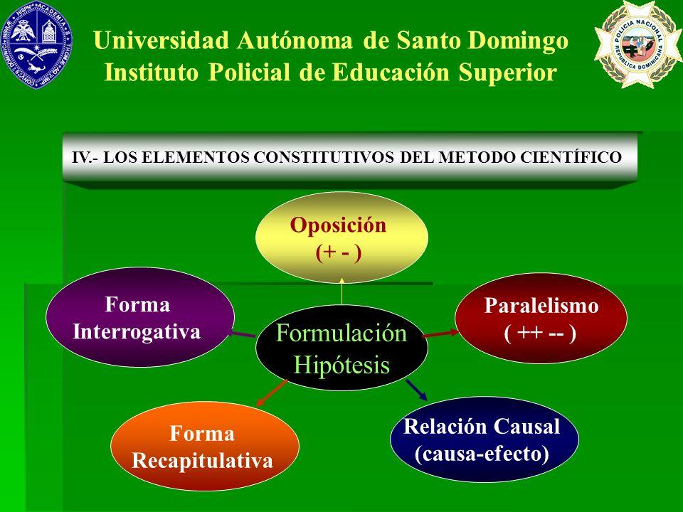 Relación Causal (causa-efecto) Forma Recapitulativa Paralelismo ( ++ -- ) Oposición (+ - ) Universidad Autónoma de Santo Domingo Instituto Policial de
