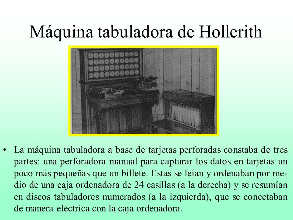 Herman Hollerith Con ayuda de un profesor, Herman Hollerith (1860-1929) obtuvo un trabajo como colaborador especial de la oficina de censos de Estados