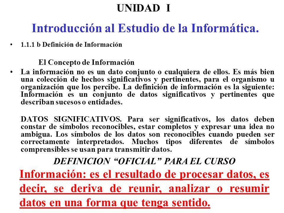 UNIDAD I Introducción al Estudio de la Informática. 1.1 Terminología básica. 1.1.1 a Definición de Datos El Concepto de Datos Datos son los hechos que