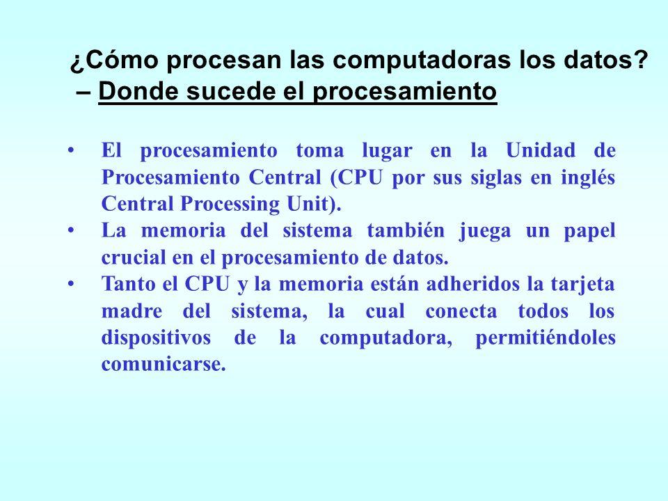 Donde sucede el procesamiento : La Unidad de Control La Unidad Aritmética Lógica Ciclos Máquina El papel de la memoria en el procesamiento Tipos de RA