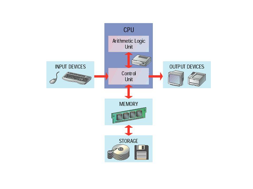 Las dos partes principales del CPU son la unidad de control y la Unidad Lógica Aritmetica (ALU por sus siglas en inglés Arithmetic Logic Unit) La unid