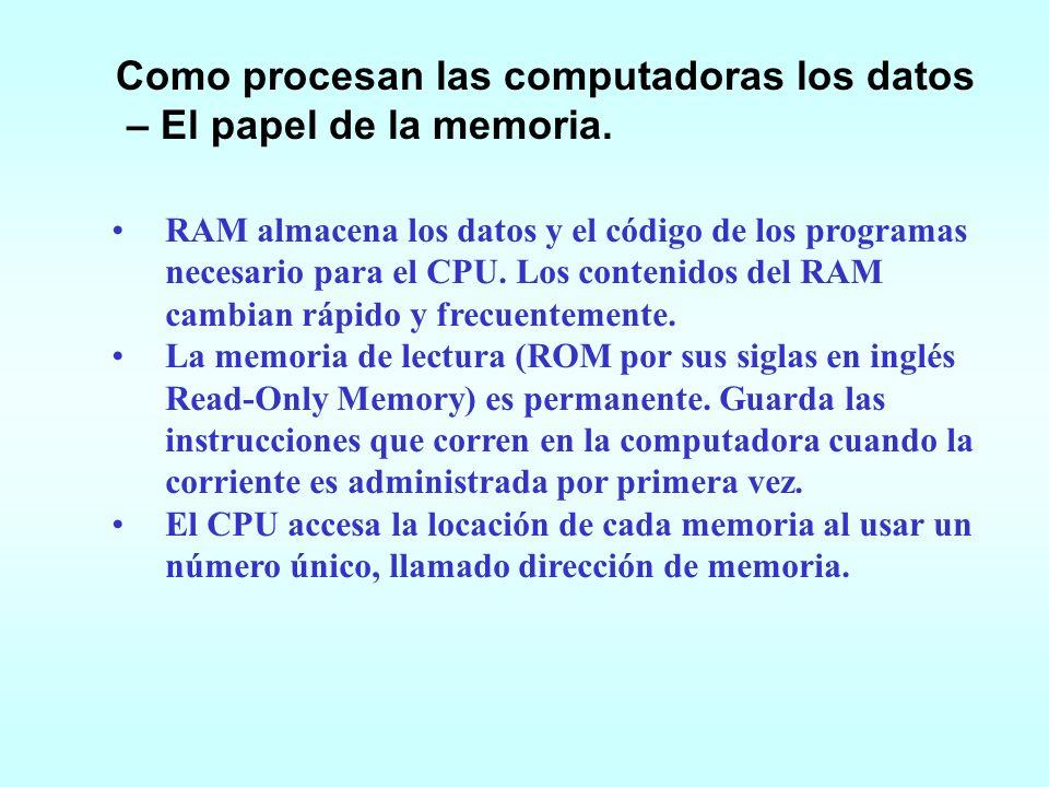 El CPU sigue una serie de pasos llamados el ciclo máquina para cada instrucción que lleva a cabo. Al usar una técnica denominada pipelining, muchos CP