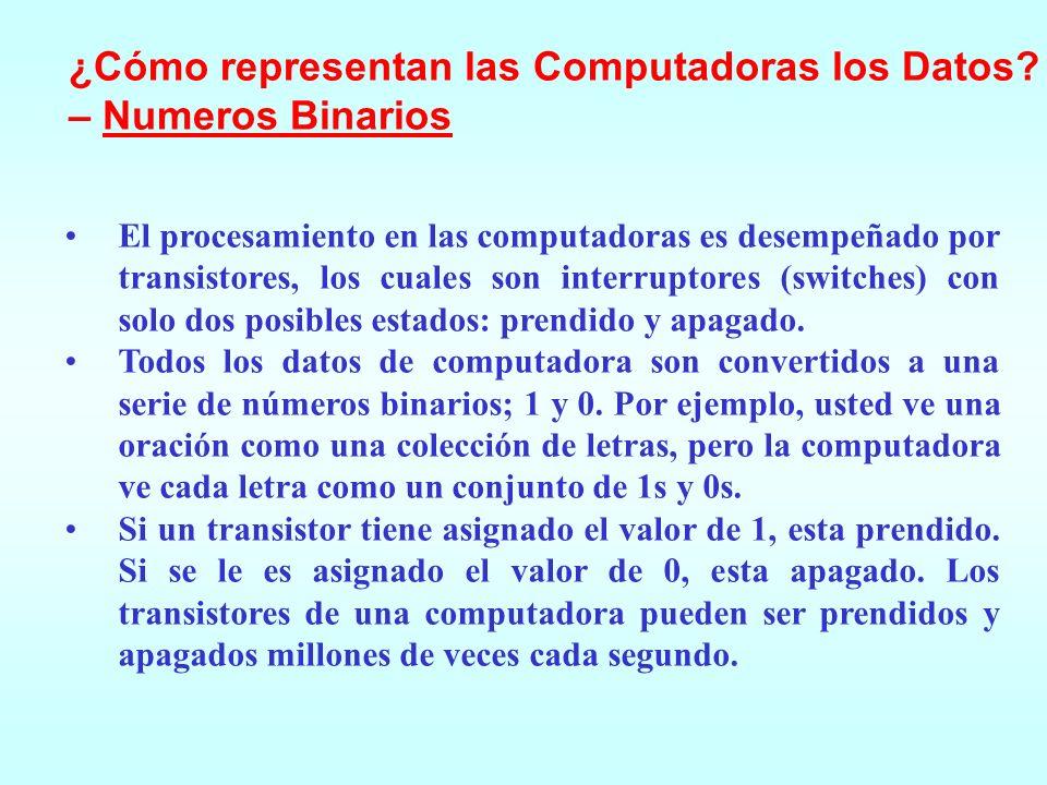 Números Binarios El sistema de números binarios Bits y Bytes Códigos de textos. ¿Cómo representan datos las computadoras?