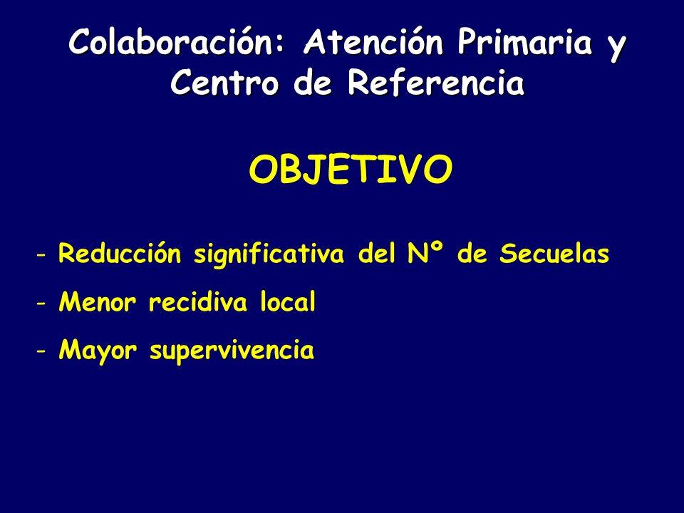 OBJETIVO - Reducción significativa del Nº de Secuelas - Menor recidiva local - Mayor supervivencia Colaboración: Atención Primaria y Centro de Referen