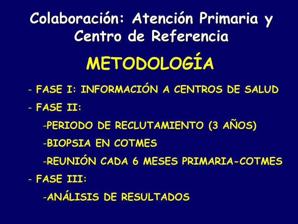 METODOLOGÍA - FASE I: INFORMACIÓN A CENTROS DE SALUD - FASE II: -PERIODO DE RECLUTAMIENTO (3 AÑOS) -BIOPSIA EN COTMES -REUNIÓN CADA 6 MESES PRIMARIA-C