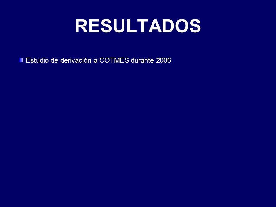 RESULTADOS Estudio de derivación a COTMES durante 2006