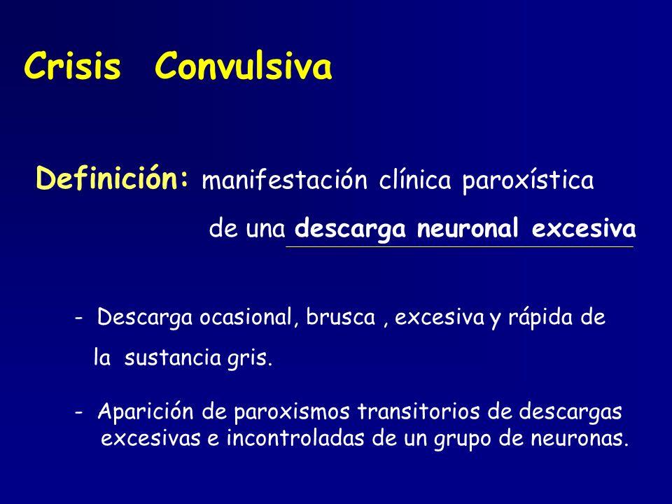 Definición: manifestación clínica paroxística de una descarga neuronal excesiva Crisis Convulsiva - Descarga ocasional, brusca, excesiva y rápida de l