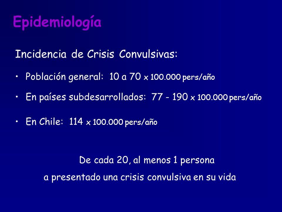 Epidemiología Prevalencia de Epilepsia: Población general: 2,7 - 40 x 100.000 pers/año En países subdesarrollados: 3,4 - 57 x 100.000 pers/año En Chile: 17,7 x 100.000 pers/año