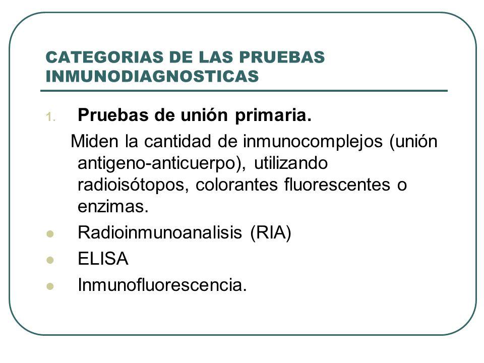 CATEGORIAS DE LAS PRUEBAS INMUNODIAGNOSTICAS 1. Pruebas de unión primaria. Miden la cantidad de inmunocomplejos (unión antigeno-anticuerpo), utilizand