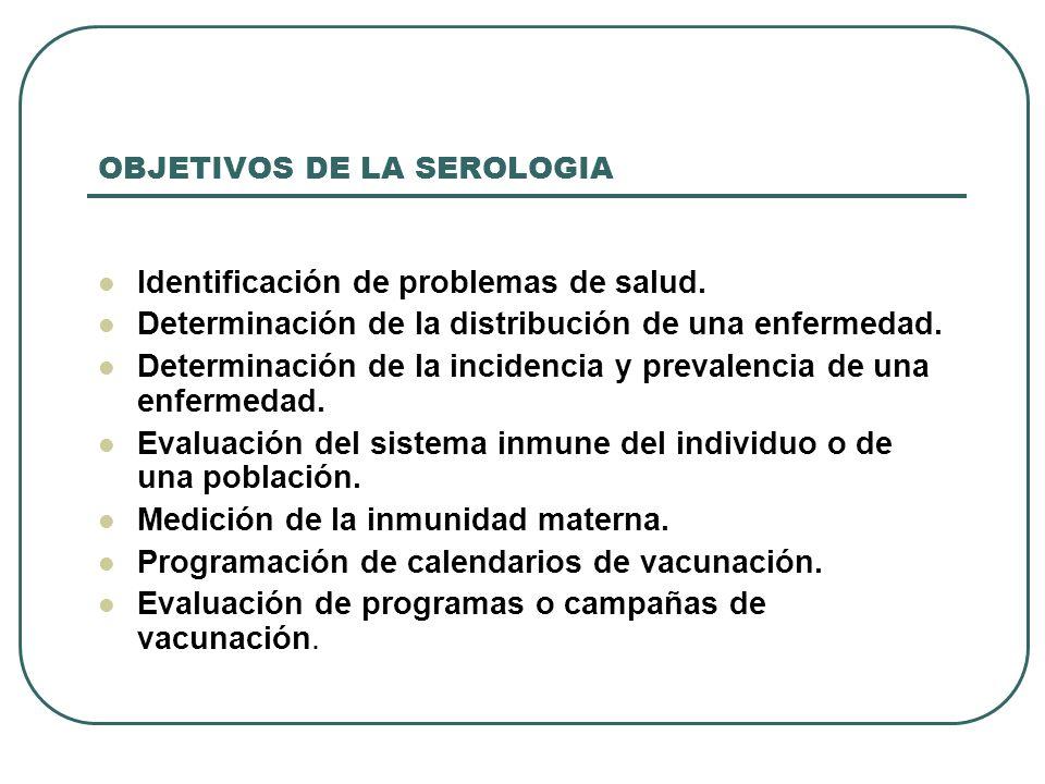 OBJETIVOS DE LA SEROLOGIA Identificación de problemas de salud. Determinación de la distribución de una enfermedad. Determinación de la incidencia y p