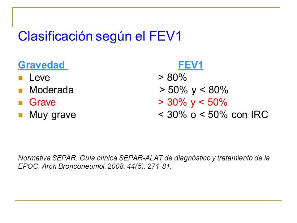 Clasificación según el FEV1 Gravedad FEV1 Leve > 80% Moderada > 50% y < 80% Grave > 30% y < 50% Muy grave < 30% o < 50% con IRC Normativa SEPAR. Guía