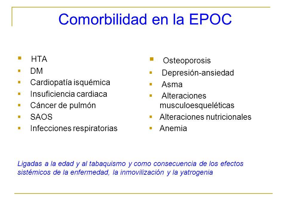 Comorbilidad en la EPOC HTA DM Cardiopatía isquémica Insuficiencia cardiaca Cáncer de pulmón SAOS Infecciones respiratorias Osteoporosis Depresión-ans