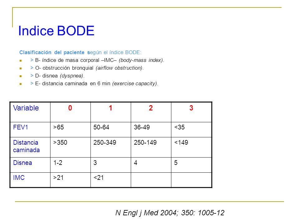 Indice BODE Clasificación del paciente según el índice BODE: > B- índice de masa corporal –IMC– (body-mass index). > O- obstrucción bronquial (airflow