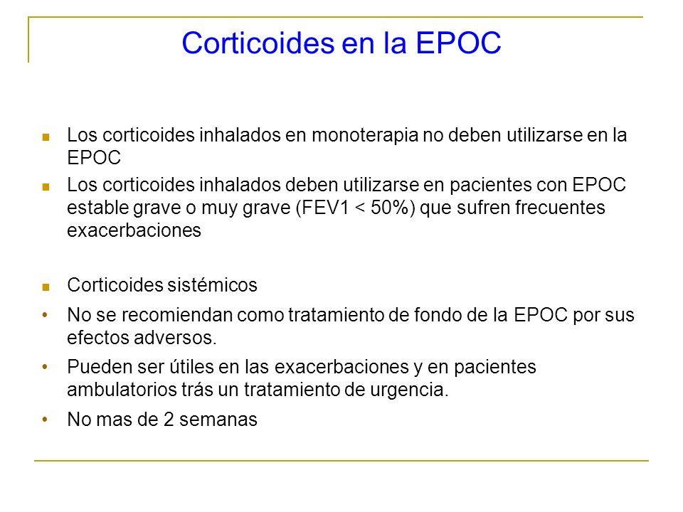 Corticoides en la EPOC Los corticoides inhalados en monoterapia no deben utilizarse en la EPOC Los corticoides inhalados deben utilizarse en pacientes