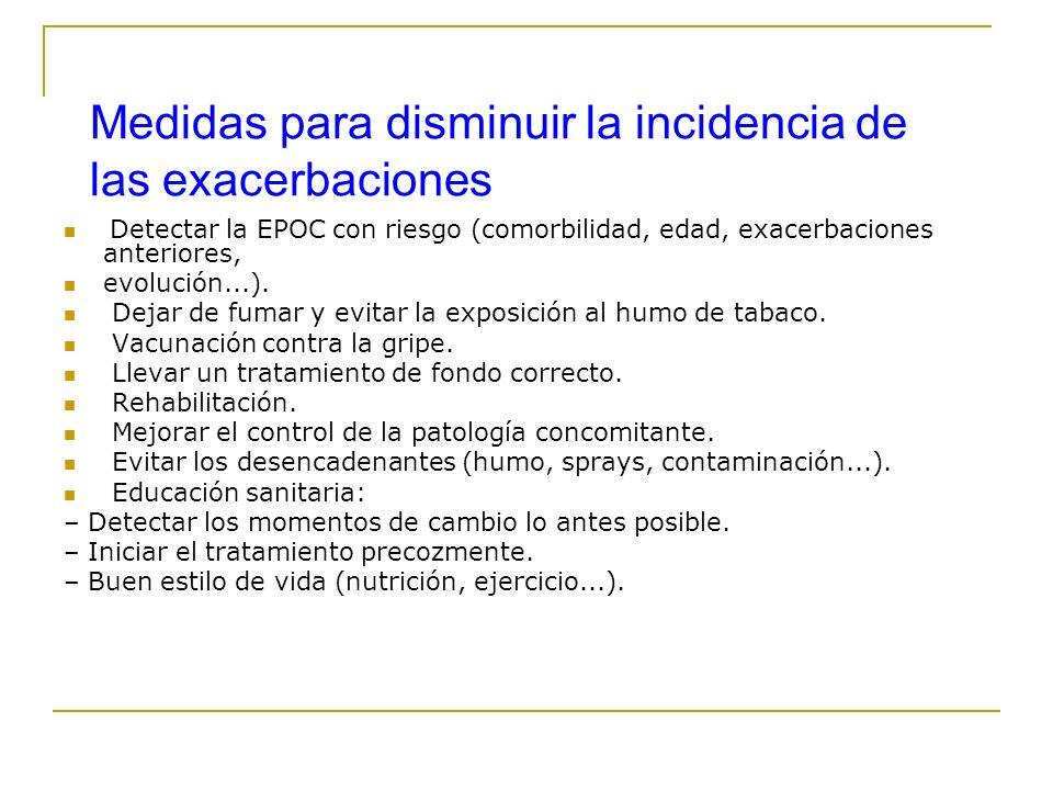 Medidas para disminuir la incidencia de las exacerbaciones Detectar la EPOC con riesgo (comorbilidad, edad, exacerbaciones anteriores, evolución...).