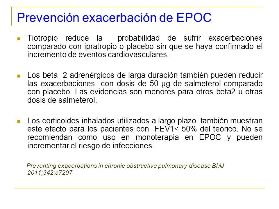 Prevención exacerbación de EPOC Tiotropio reduce la probabilidad de sufrir exacerbaciones comparado con ipratropio o placebo sin que se haya confirmad