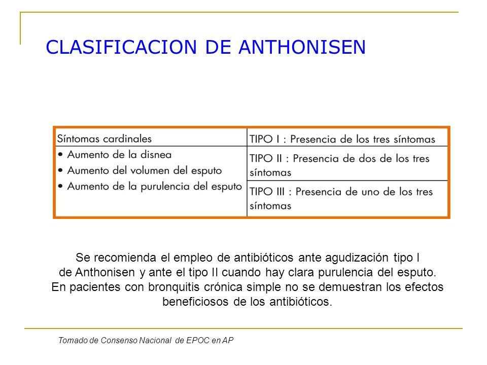 Se recomienda el empleo de antibióticos ante agudización tipo I de Anthonisen y ante el tipo II cuando hay clara purulencia del esputo. En pacientes c