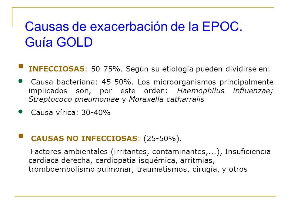 Causas de exacerbación de la EPOC. Guía GOLD INFECCIOSAS: 50-75%. Según su etiología pueden dividirse en: Causa bacteriana: 45-50%. Los microorganismo