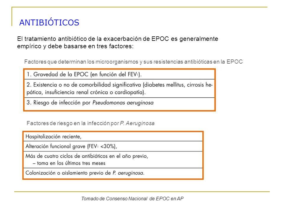 El tratamiento antibiótico de la exacerbación de EPOC es generalmente empírico y debe basarse en tres factores: Factores que determinan los microorgan