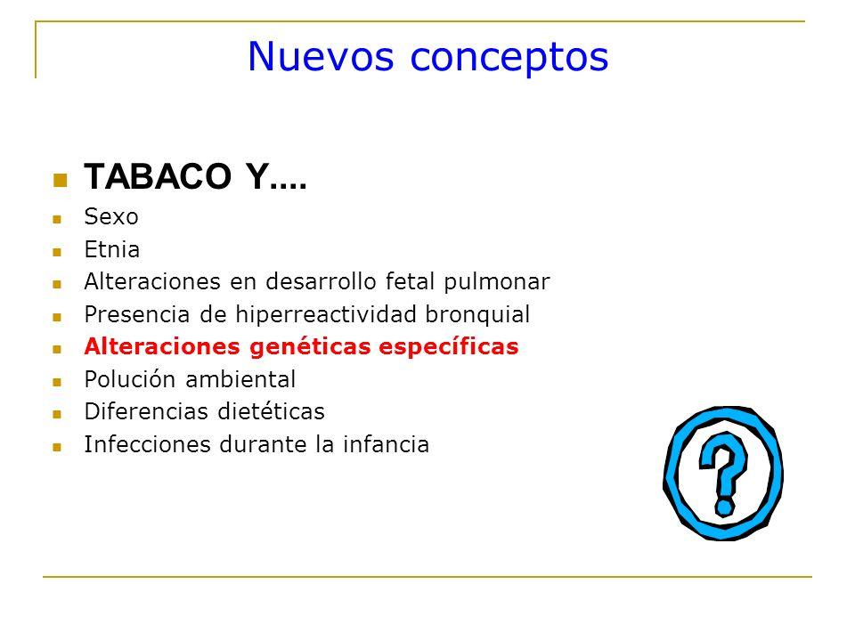 Nuevos conceptos TABACO Y.... Sexo Etnia Alteraciones en desarrollo fetal pulmonar Presencia de hiperreactividad bronquial Alteraciones genéticas espe