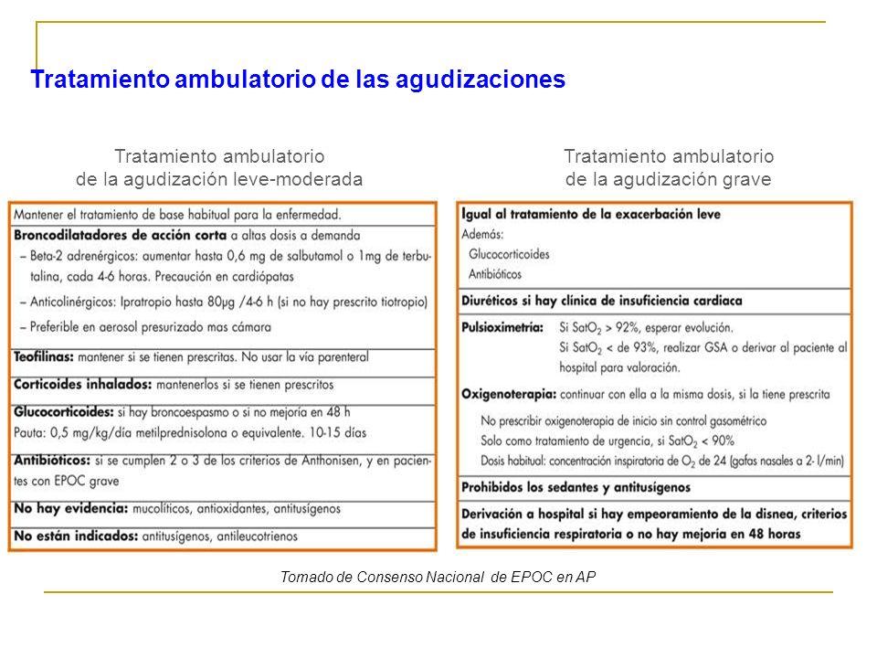 Tratamiento ambulatorio de la agudización leve-moderada Tratamiento ambulatorio de la agudización grave Tratamiento ambulatorio de las agudizaciones T