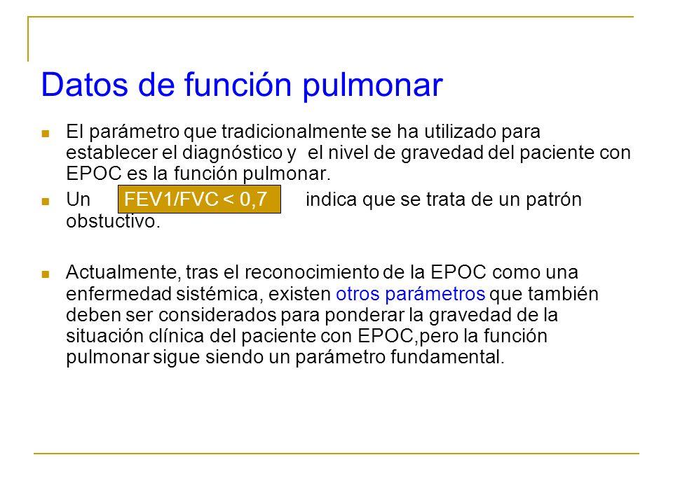 Datos de función pulmonar El parámetro que tradicionalmente se ha utilizado para establecer el diagnóstico y el nivel de gravedad del paciente con EPO