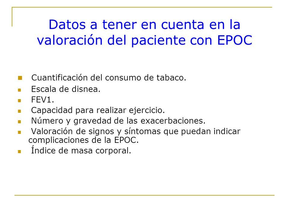 Datos a tener en cuenta en la valoración del paciente con EPOC Cuantificación del consumo de tabaco. Escala de disnea. FEV1. Capacidad para realizar e