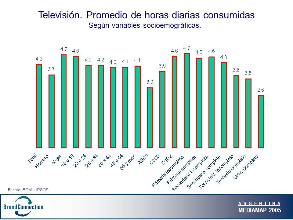 A R G E N T I N A MEDIAMAP 2005 Televisión. Promedio de horas diarias consumidas Según variables socioemográficas. Fuente: EGM – IPSOS.