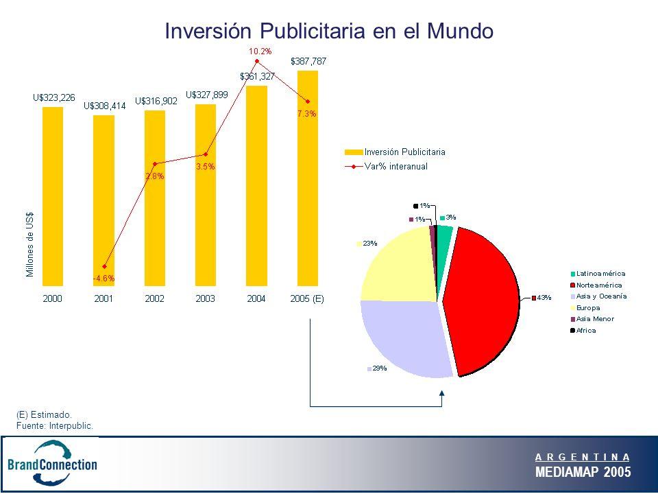 A R G E N T I N A MEDIAMAP 2005 Inversión Publicitaria en el Mundo (E) Estimado.