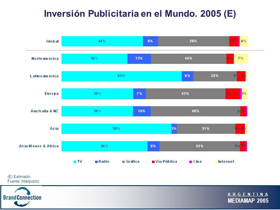 A R G E N T I N A MEDIAMAP 2005 Inversión Publicitaria en el Mundo. 2005 (E) (E) Estimado. Fuente: Interpublic.