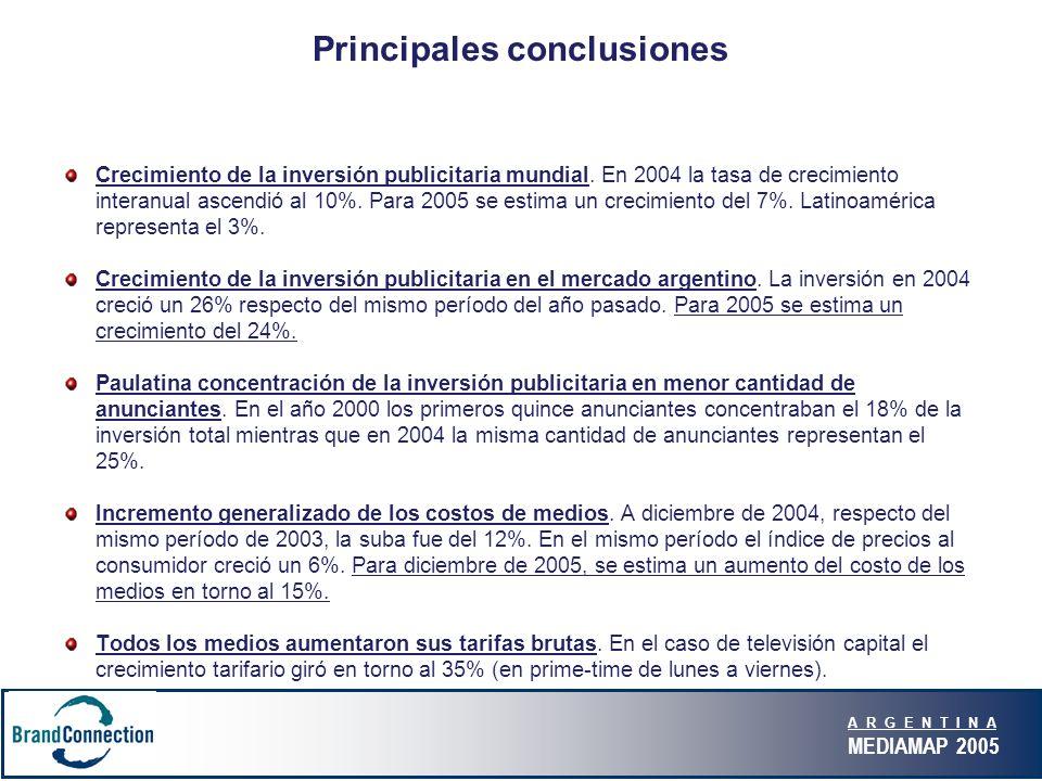 A R G E N T I N A MEDIAMAP 2005 Principales conclusiones Crecimiento de la inversión publicitaria mundial.