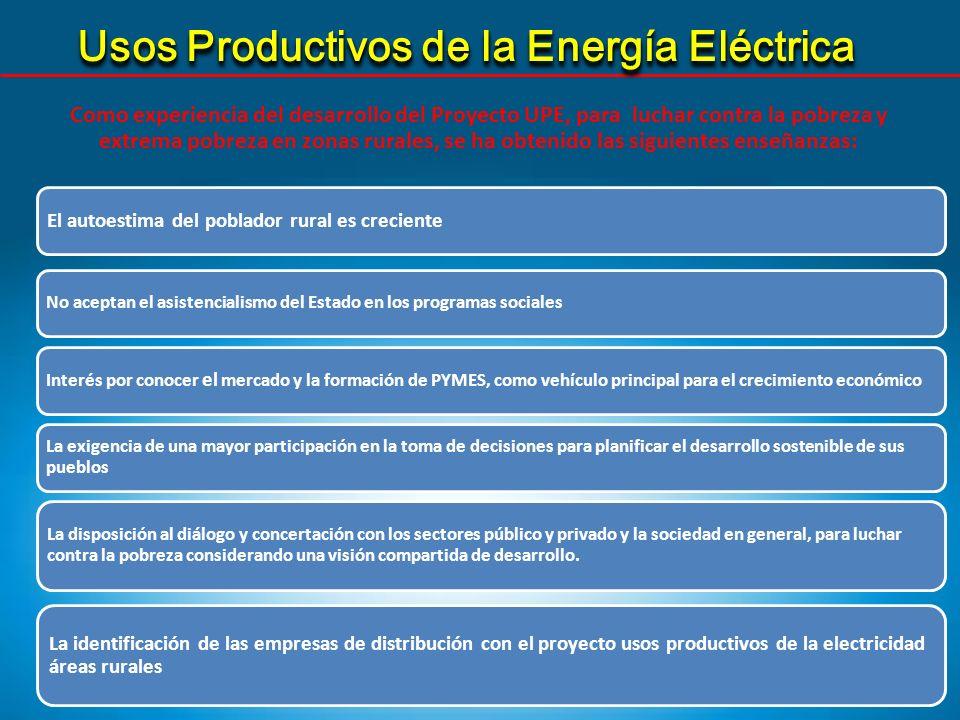 Usos Productivos de la Energía Eléctrica Como experiencia del desarrollo del Proyecto UPE, para luchar contra la pobreza y extrema pobreza en zonas ru