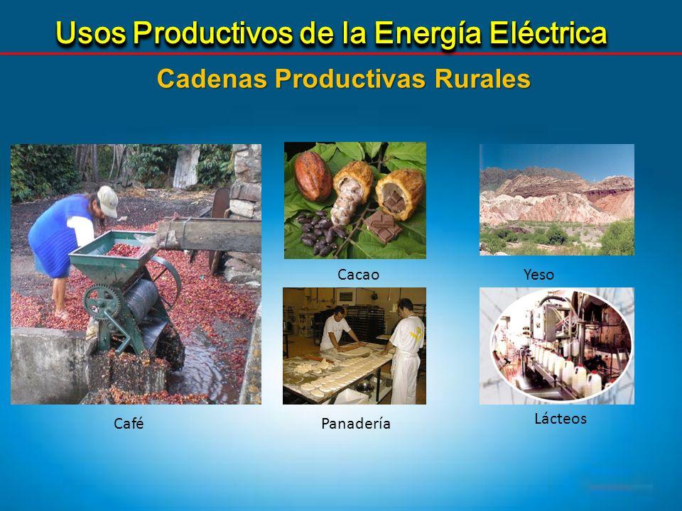 Usos Productivos de la Energía Eléctrica Cacao Café Yeso Panadería Lácteos Usos Productivos de la Energía Eléctrica Cadenas Productivas Rurales
