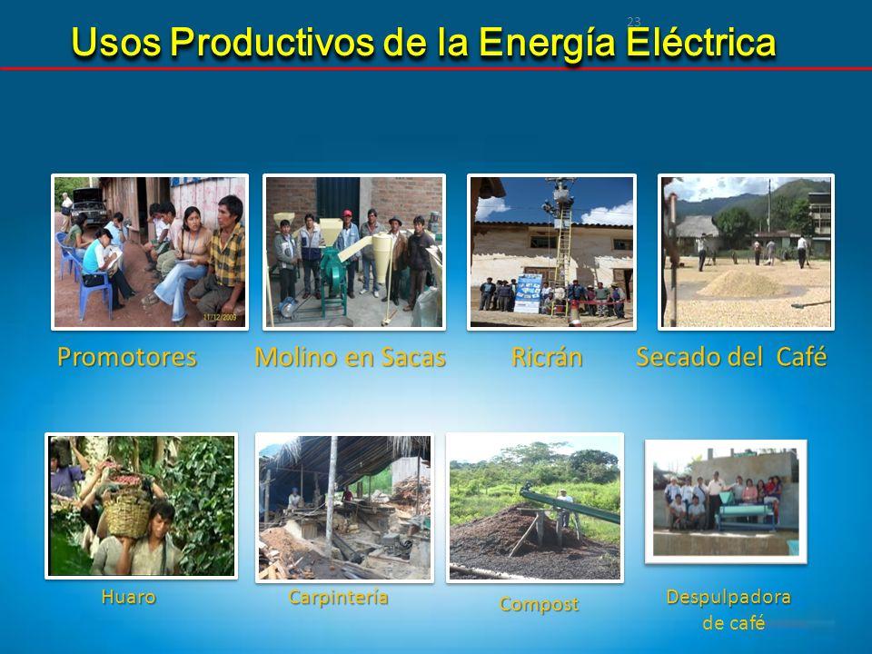 23 Promotores Molino en Sacas Ricrán Secado del Café Huaro HuaroDespulpadora de caféCarpintería Compost Compost Usos Productivos de la Energía Eléctri