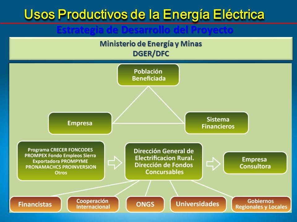 Estrategia de Desarrollo del Proyecto Piloto Usos Productivos de la Energía Eléctrica Ministerio de Energía y Minas DGER/DFC DGER/DFC