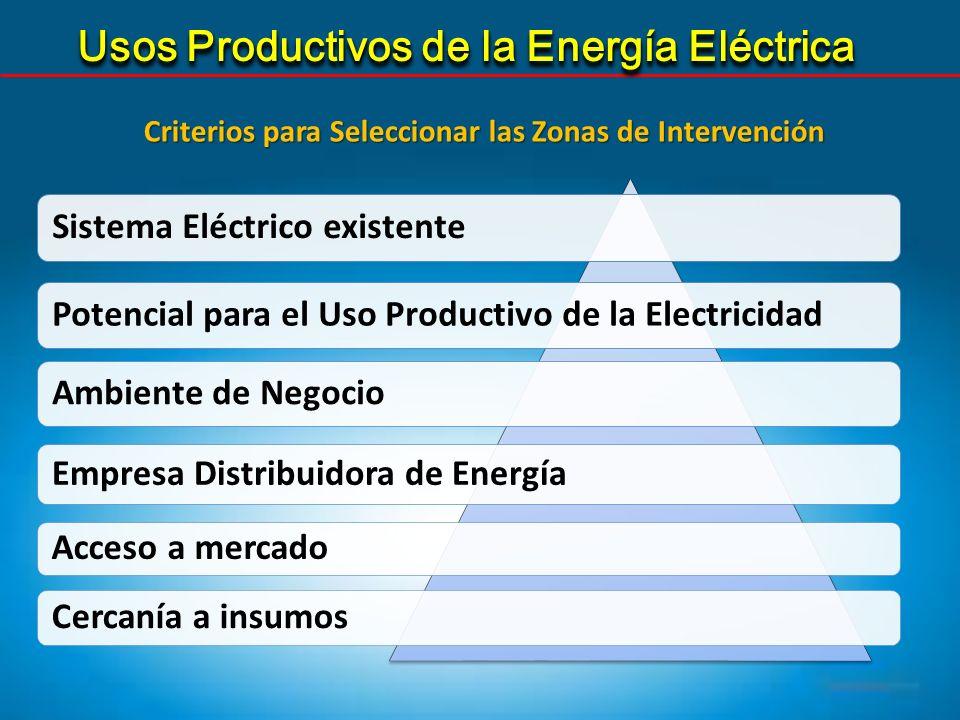 Criterios para Seleccionar las Zonas de Intervención Usos Productivos de la Energía Eléctrica