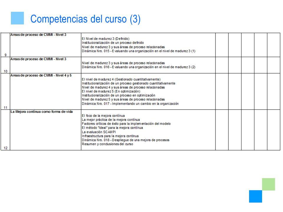 Competencias del curso (3)