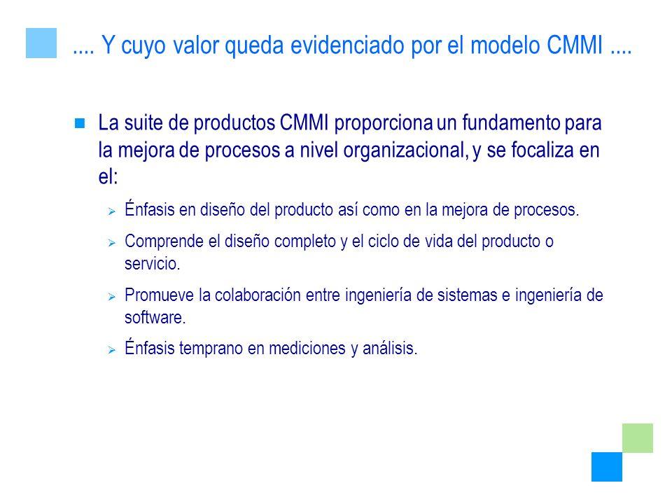 La suite de productos CMMI proporciona un fundamento para la mejora de procesos a nivel organizacional, y se focaliza en el: Énfasis en diseño del pro
