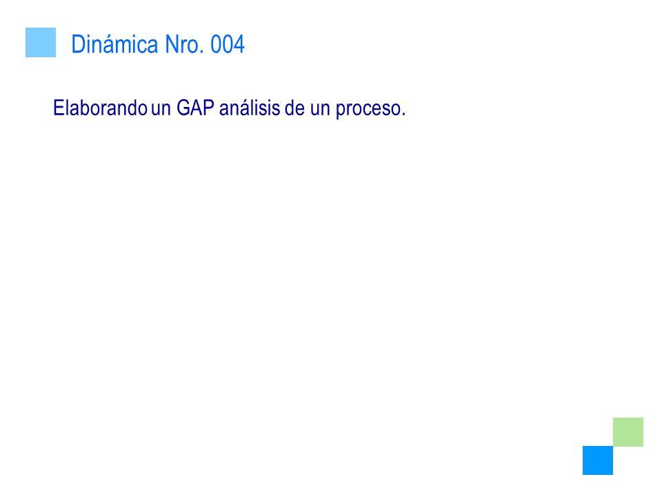 Elaborando un GAP análisis de un proceso. Dinámica Nro. 004