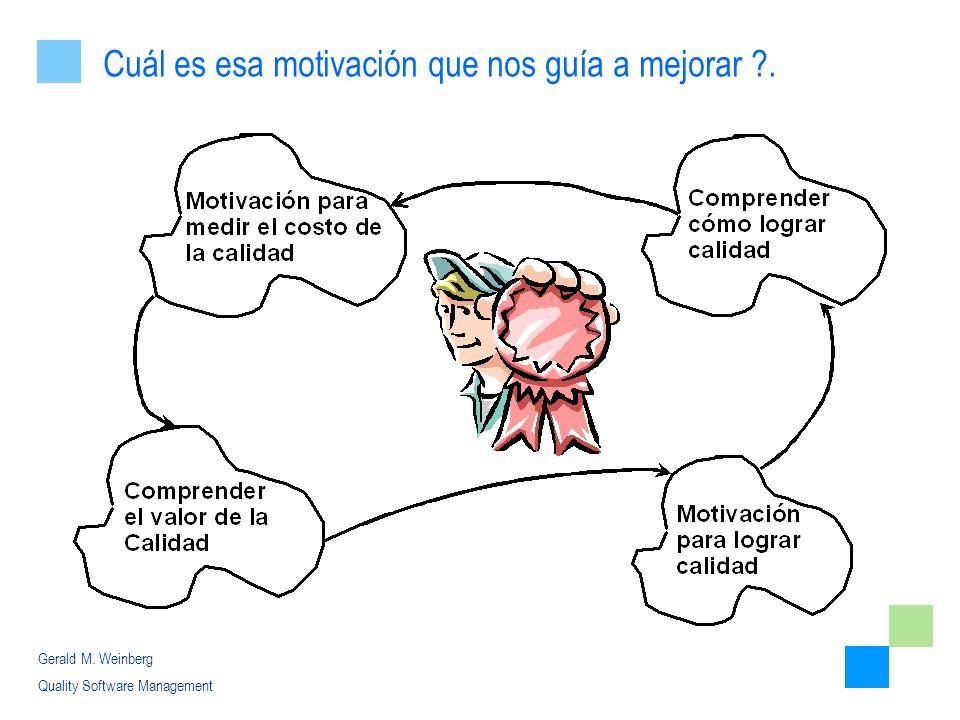 Gerald M. Weinberg Quality Software Management Cuál es esa motivación que nos guía a mejorar ?.
