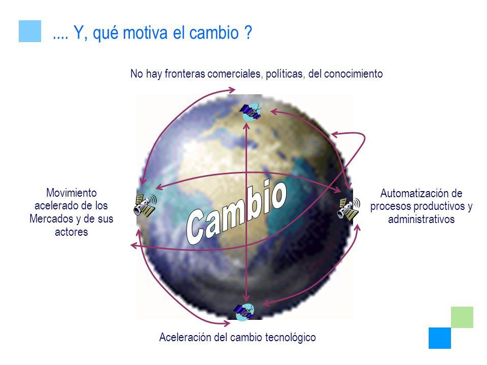 No hay fronteras comerciales, políticas, del conocimiento Automatización de procesos productivos y administrativos Movimiento acelerado de los Mercado