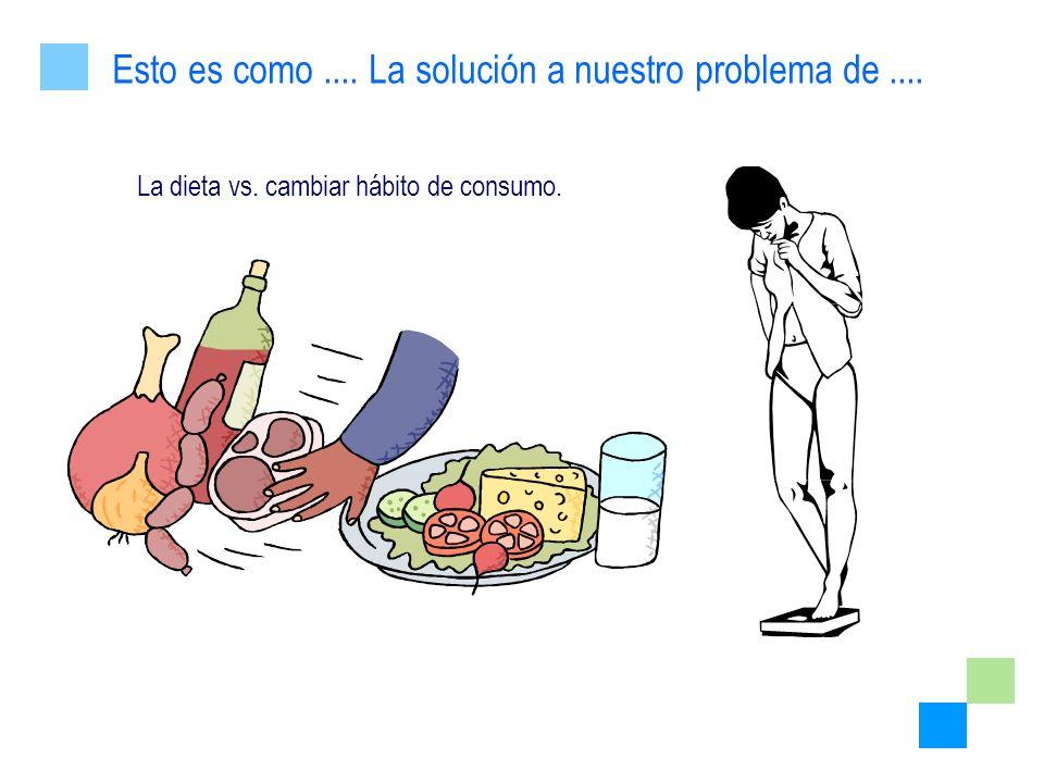 La dieta vs. cambiar hábito de consumo. Esto es como.... La solución a nuestro problema de....