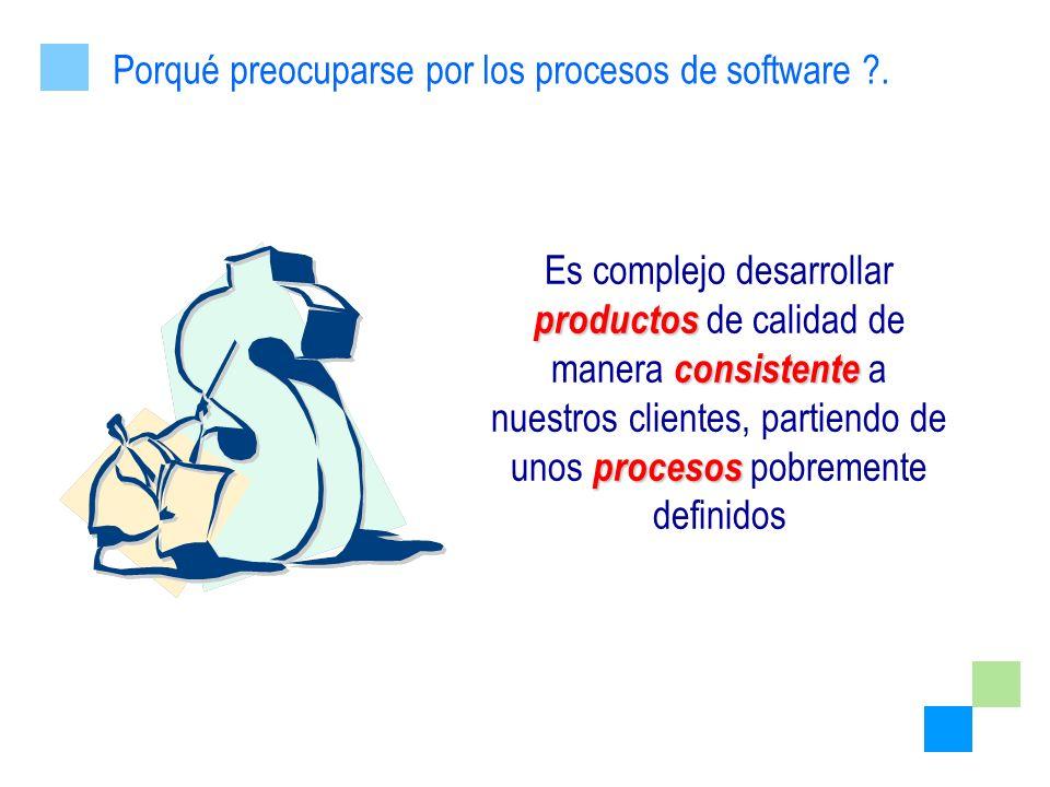 productos consistente procesos Es complejo desarrollar productos de calidad de manera consistente a nuestros clientes, partiendo de unos procesos pobr