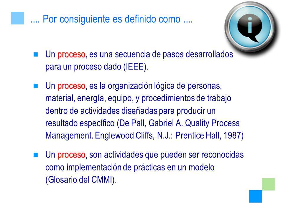 proceso Un proceso, es una secuencia de pasos desarrollados para un proceso dado (IEEE). proceso Un proceso, es la organización lógica de personas, ma