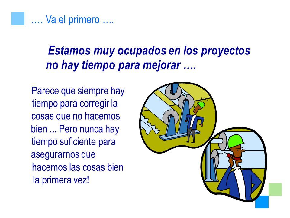 …. Va el primero …. Estamos muy ocupados en los proyectos no hay tiempo para mejorar …. Parece que siempre hay tiempo para corregir la cosas que no ha