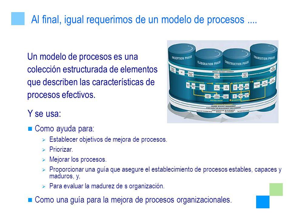 Un modelo de procesos es una colección estructurada de elementos que describen las características de procesos efectivos. Y se usa: Como ayuda para: E