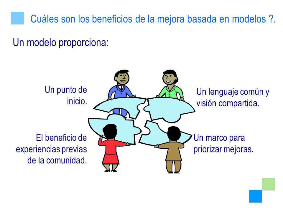 Un modelo proporciona: Cuáles son los beneficios de la mejora basada en modelos ?. Un punto de inicio. El beneficio de experiencias previas de la comu