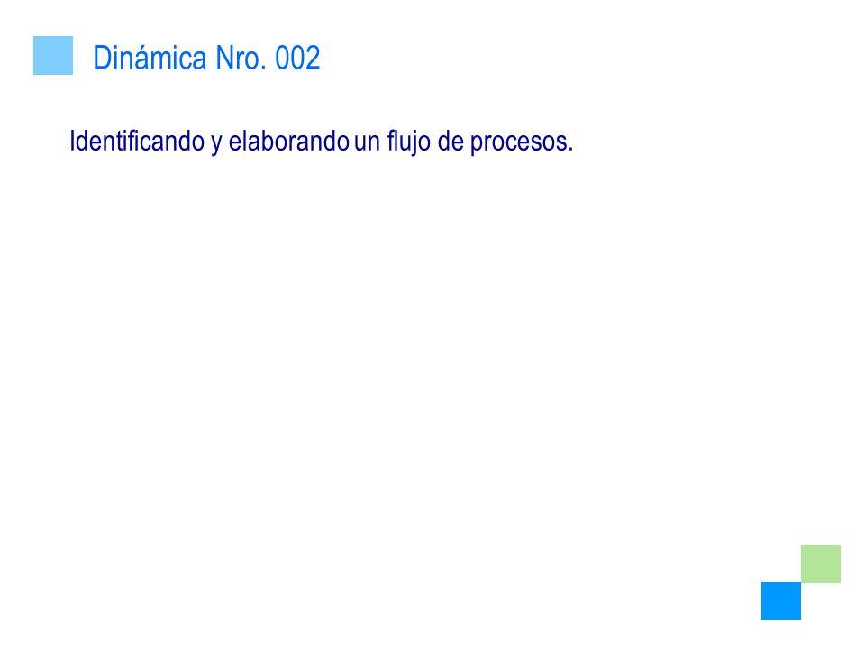 Identificando y elaborando un flujo de procesos. Dinámica Nro. 002